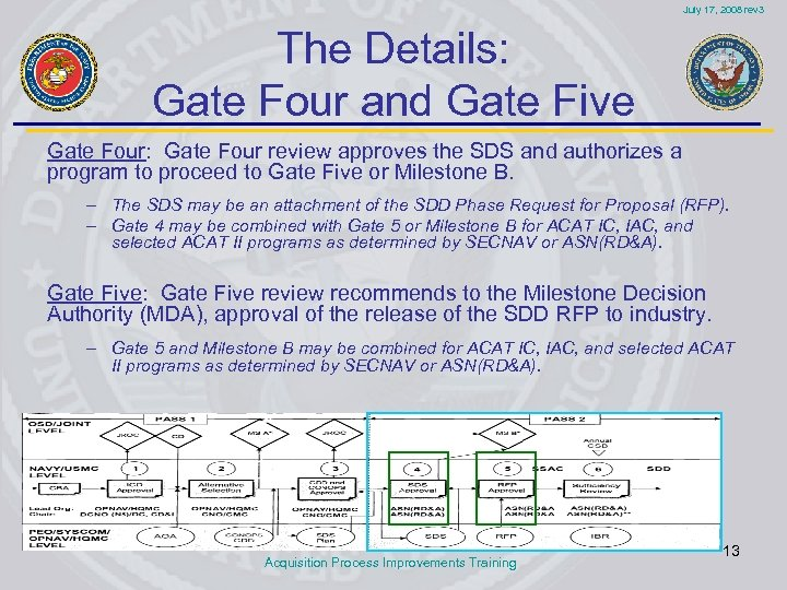 July 17, 2008 rev 3 The Details: Gate Four and Gate Five Gate Four: