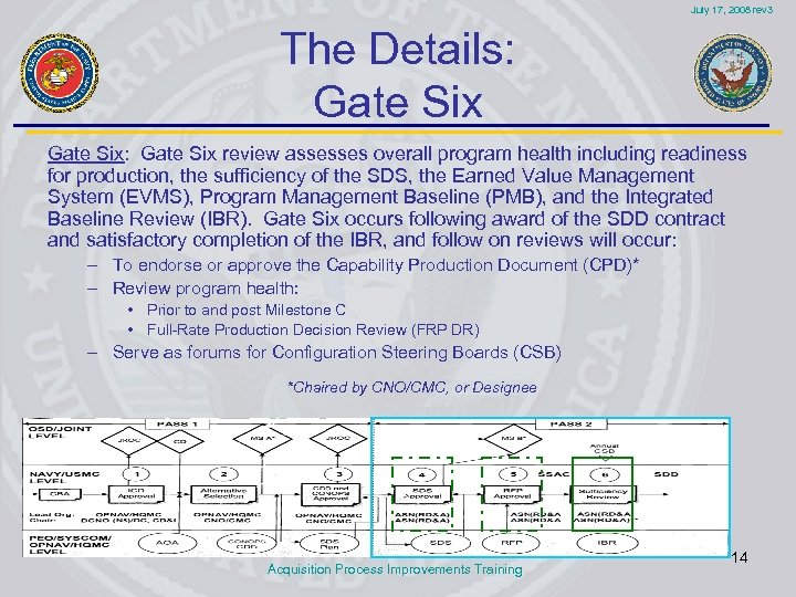 July 17, 2008 rev 3 The Details: Gate Six: Gate Six review assesses overall