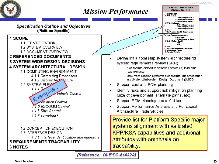July 17, 2008 rev 3 Mission Performance Specification Outline and Objectives (Platform Specific) 1