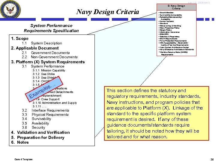 July 17, 2008 rev 3 Navy Design Criteria B: Navy Design Criteria • Shock/Vibration
