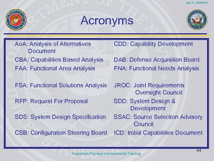 July 17, 2008 rev 3 Acronyms Ao. A: Analysis of Alternatives Document CBA: Capabilities