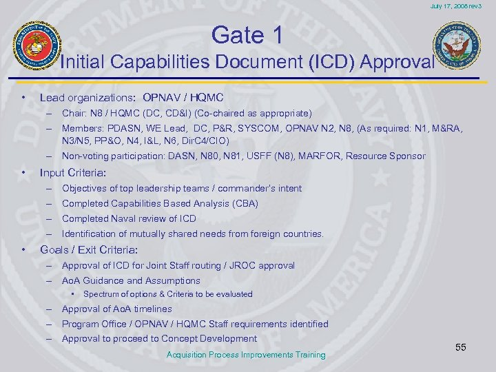 July 17, 2008 rev 3 Gate 1 Initial Capabilities Document (ICD) Approval • Lead