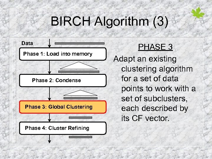 BIRCH Algorithm (3) Data Phase 1: Load into memory Phase 2: Condense Phase 3: