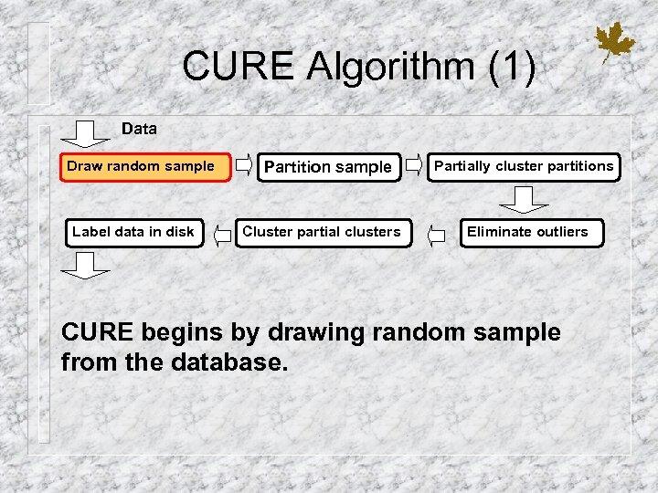 CURE Algorithm (1) Data Draw random sample Label data in disk Partition sample Cluster