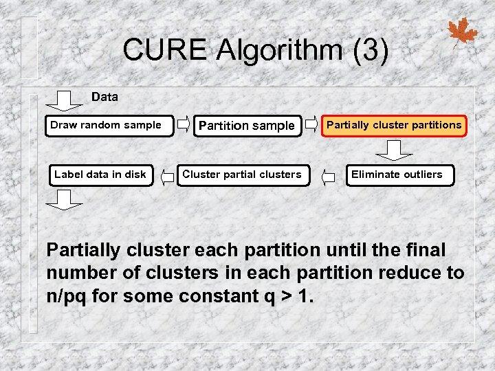 CURE Algorithm (3) Data Draw random sample Label data in disk Partition sample Cluster