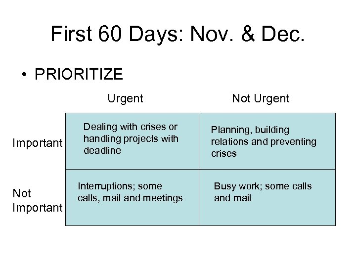 First 60 Days: Nov. & Dec. • PRIORITIZE Urgent Important Not Urgent Dealing with