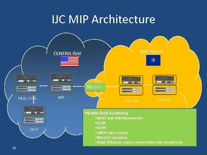 IJC MIP Architecture ISAF Secret CENTRIX ISAF Router PASS / DDS MIP COP LM