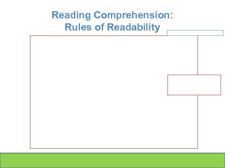 Reading Comprehension: Rules of Readability