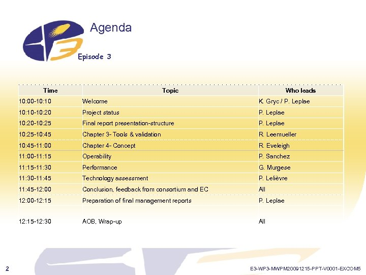 Agenda Episode 3 Time Topic Who leads 10: 00 -10: 10 K. Gryc /