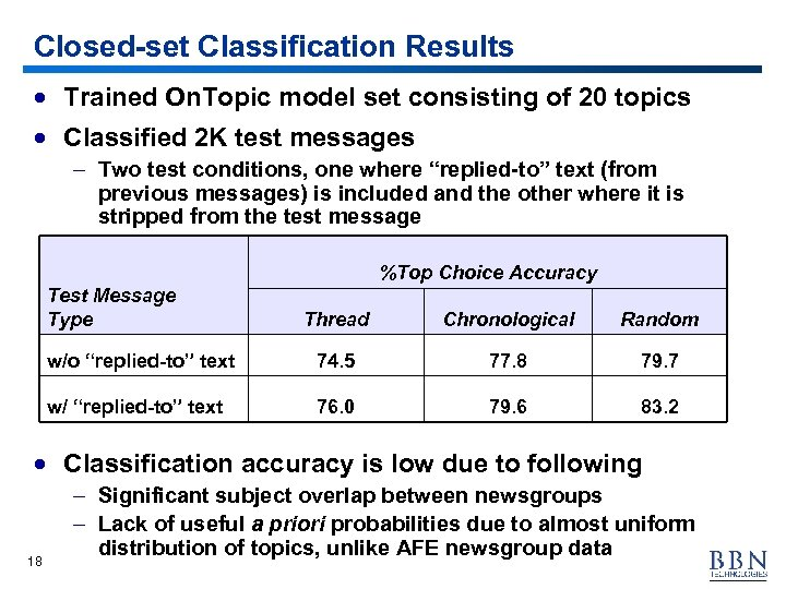 Closed-set Classification Results · Trained On. Topic model set consisting of 20 topics ·