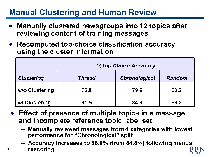 Manual Clustering and Human Review · Manually clustered newsgroups into 12 topics after reviewing