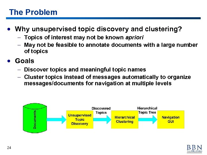 The Problem · Why unsupervised topic discovery and clustering? – Topics of interest may