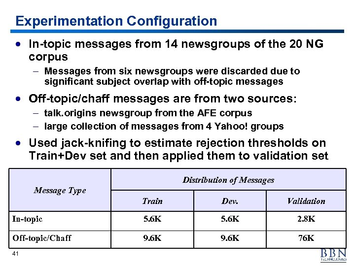 Experimentation Configuration · In-topic messages from 14 newsgroups of the 20 NG corpus –