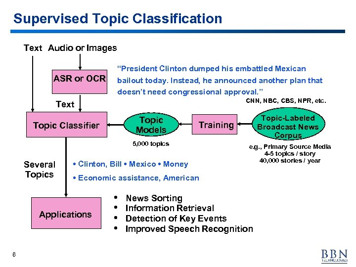 """Supervised Topic Classification Text Audio or Images ASR or OCR """"President Clinton dumped his"""