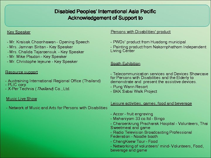 Disabled Peoples' International Asia Pacific Acknowledgement of Support to Key Speaker Persons with Disabilities'
