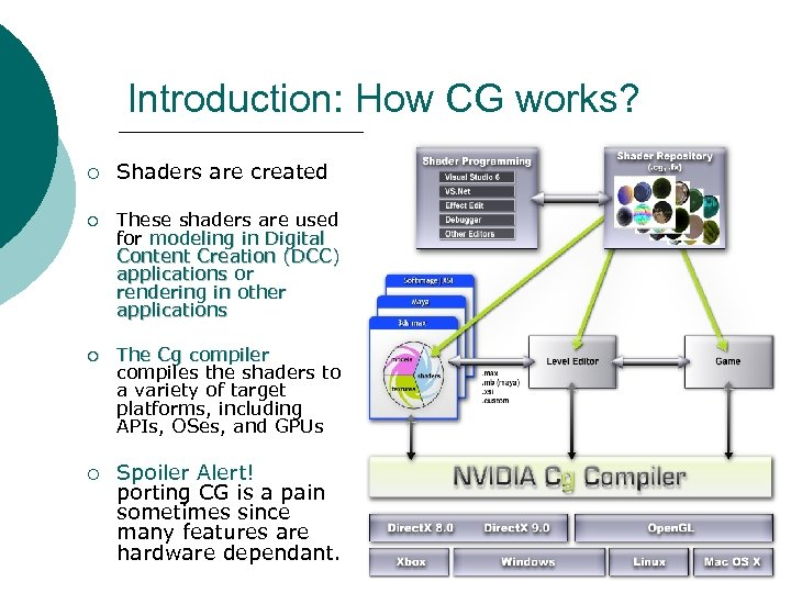 Introduction: How CG works? ¡ Shaders are created ¡ These shaders are used for