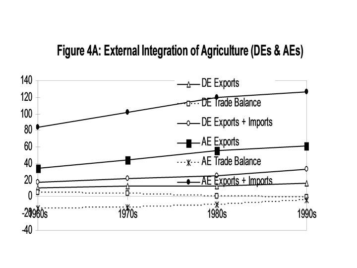 export after liberalitation