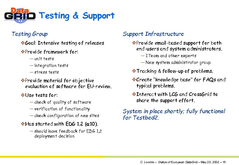 Testing & Support Testing Group v. Goal: Intensive testing of releases v. Provide framework