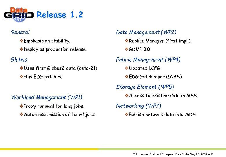 Release 1. 2 General Data Management (WP 2) v. Emphasis on stability. v. Replica
