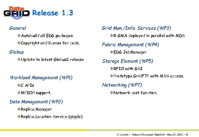 Release 1. 3 General v. Autobuild all EDG packages. v. Copyright and license for