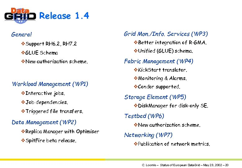 Release 1. 4 General Grid Mon. /Info. Services (WP 3) v. Support RH 6.