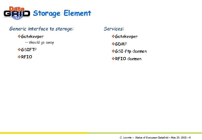 Storage Element Generic interface to storage: v. Gatekeeper — should go away v. GSIFTP