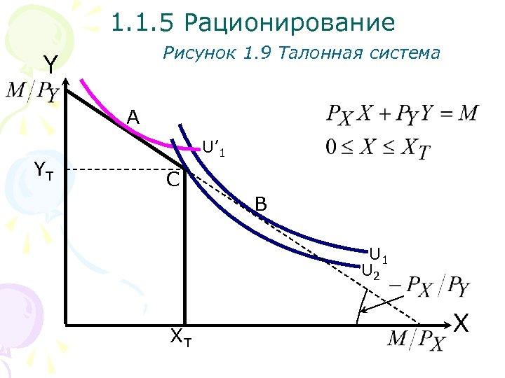 1. 1. 5 Рационирование Рисунок 1. 9 Талонная система Y A YT U' 1