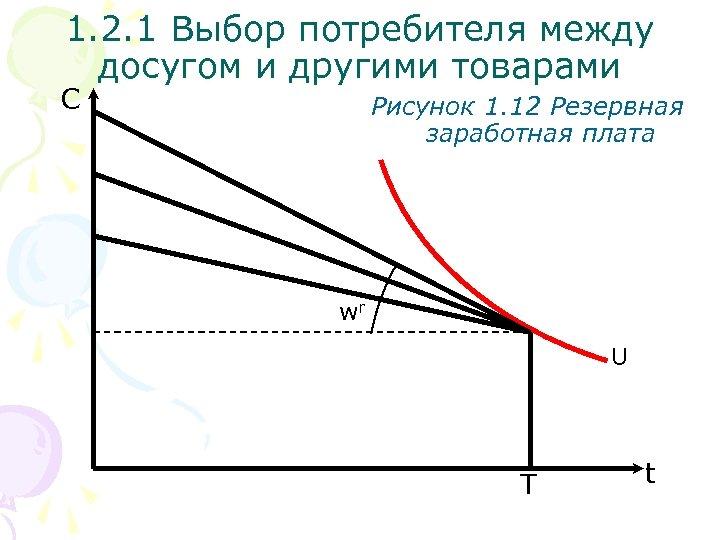 1. 2. 1 Выбор потребителя между досугом и другими товарами С Рисунок 1. 12
