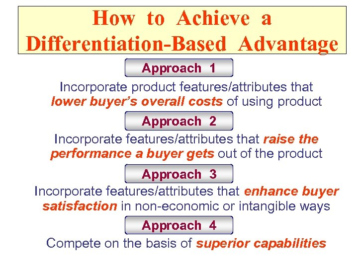 How to Achieve a Differentiation-Based Advantage Approach 1 Incorporate product features/attributes that lower buyer's