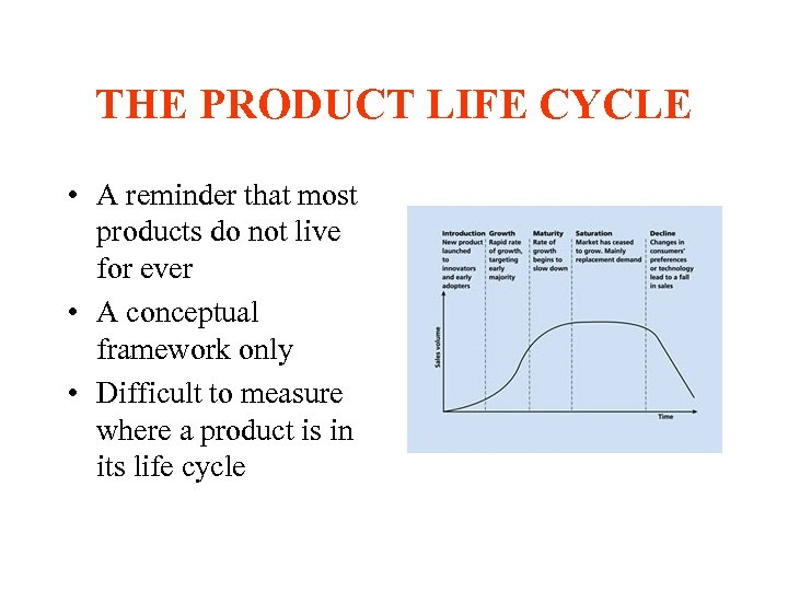 THE PRODUCT LIFE CYCLE • A reminder that most products do not live for