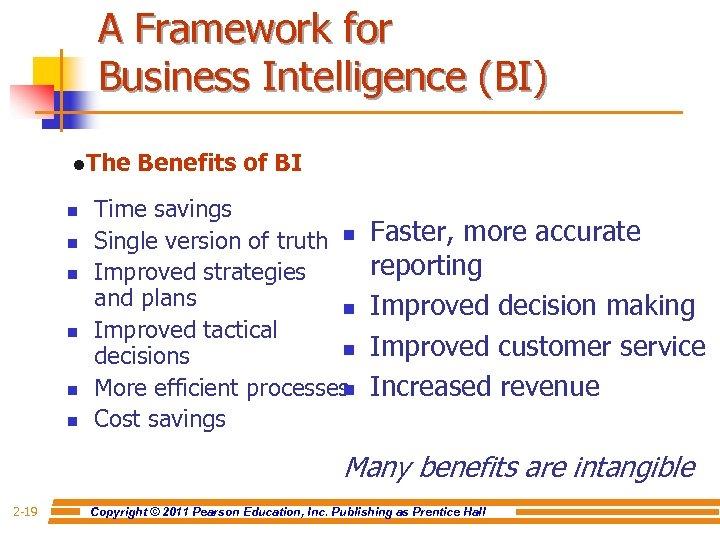 A Framework for Business Intelligence (BI) l. The n n n Benefits of BI