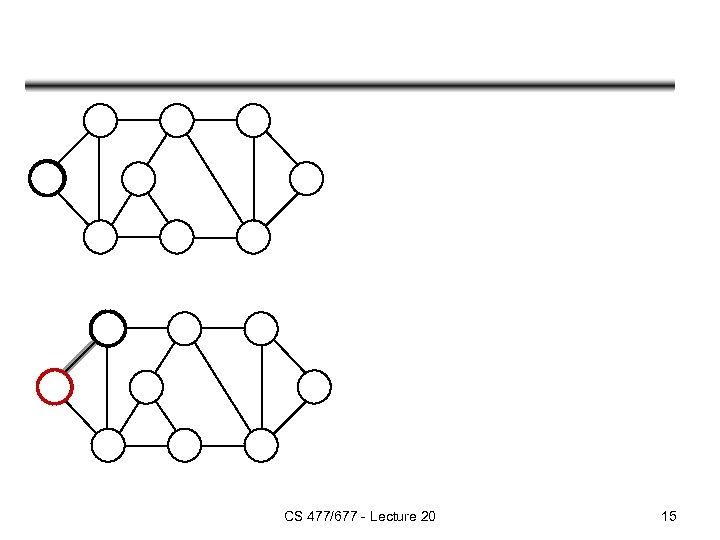 CS 477/677 - Lecture 20 15