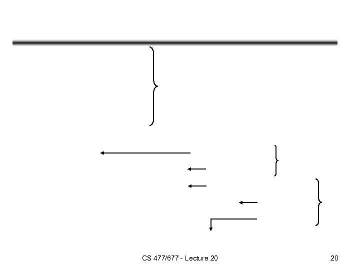 CS 477/677 - Lecture 20 20