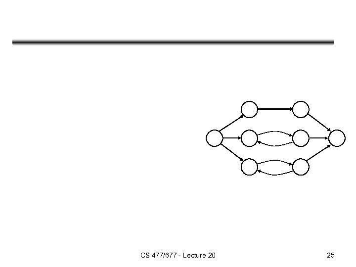 CS 477/677 - Lecture 20 25