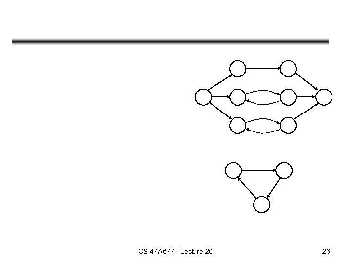 CS 477/677 - Lecture 20 26