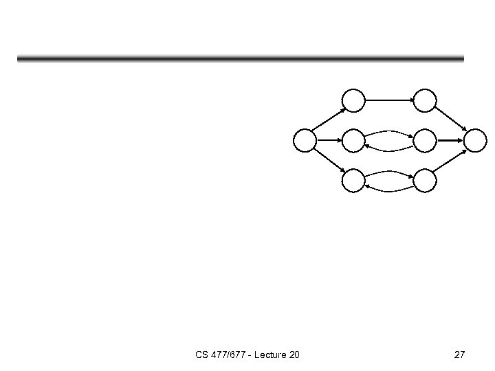 CS 477/677 - Lecture 20 27
