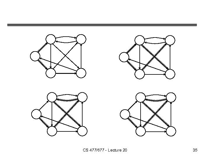 CS 477/677 - Lecture 20 35
