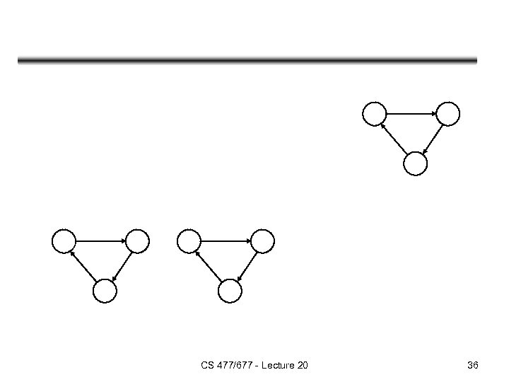 CS 477/677 - Lecture 20 36
