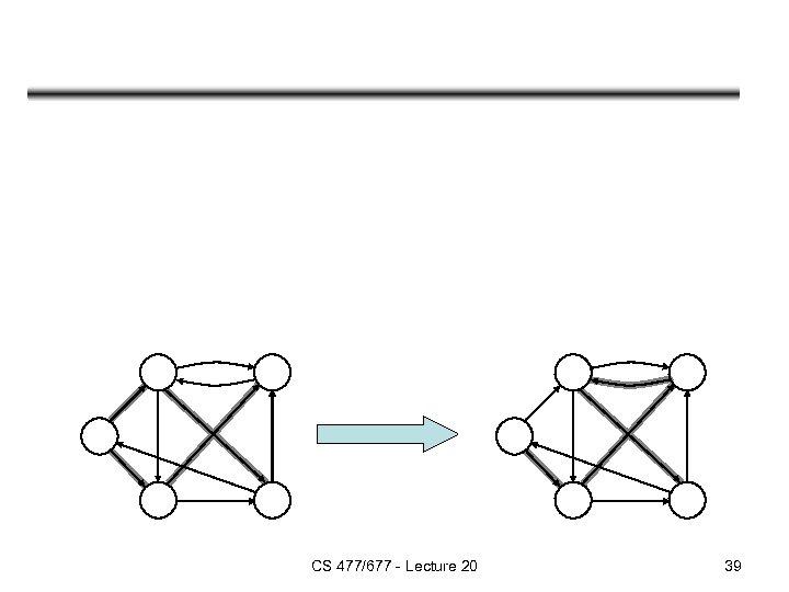 CS 477/677 - Lecture 20 39