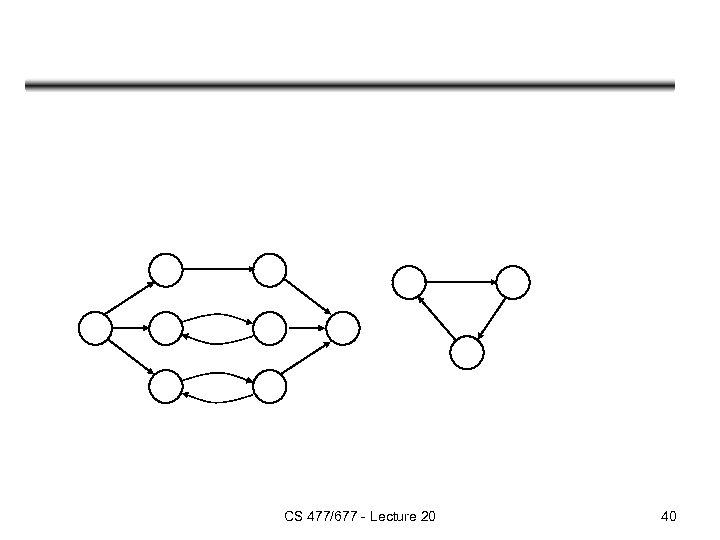 CS 477/677 - Lecture 20 40