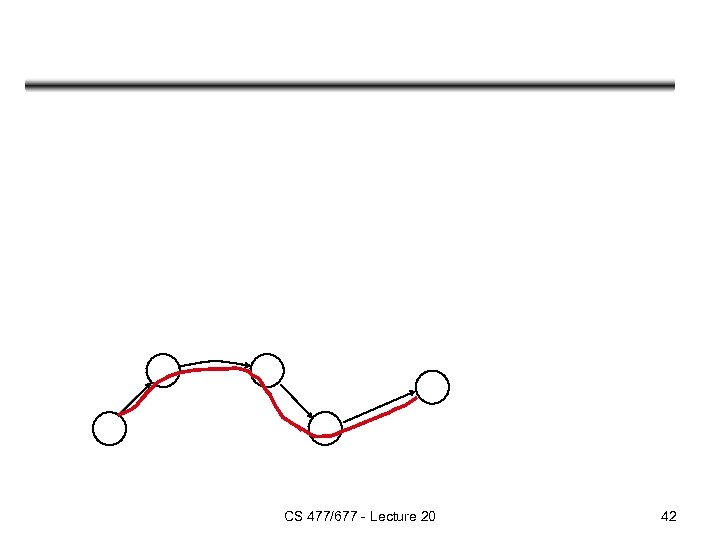 CS 477/677 - Lecture 20 42