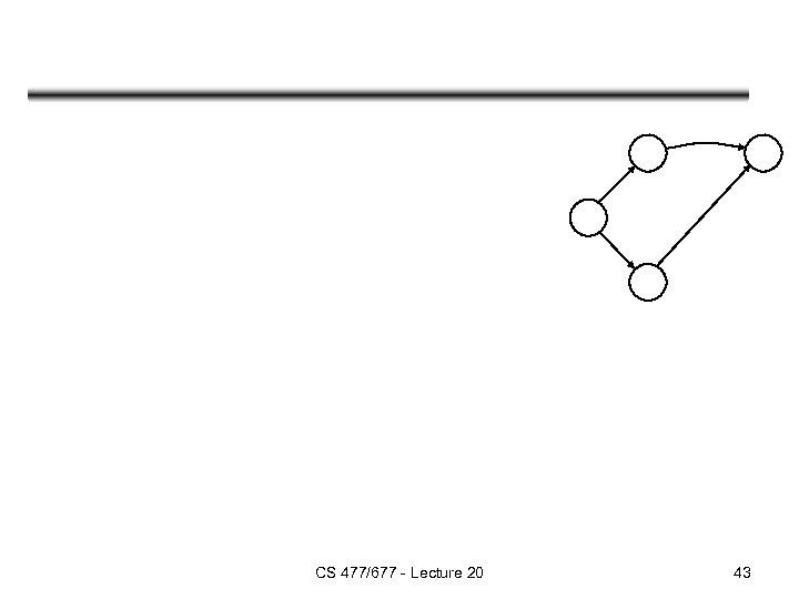 CS 477/677 - Lecture 20 43
