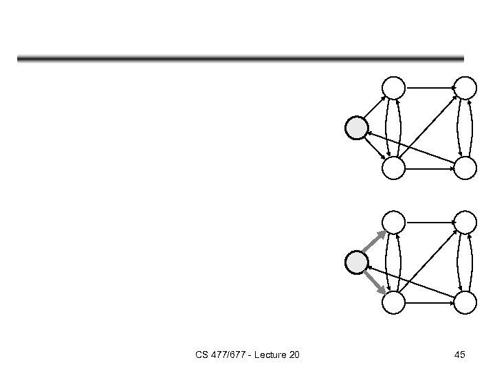 CS 477/677 - Lecture 20 45