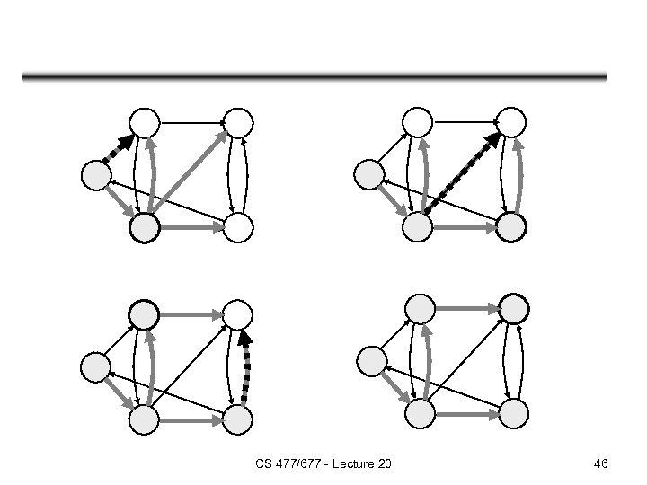 CS 477/677 - Lecture 20 46
