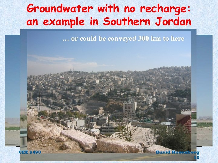 Groundwater with no recharge: an example in Southern Jordan … or groundwater sources… …will