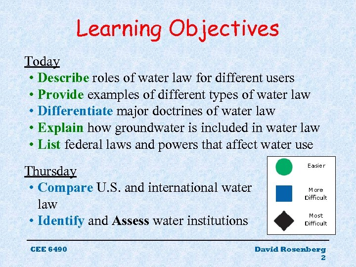 Learning Objectives Today • Describe roles of water law for different users • Provide
