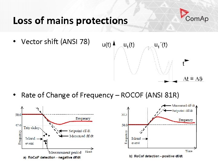 Loss of mains protections • Vector shift (ANSI 78) • Rate of Change of