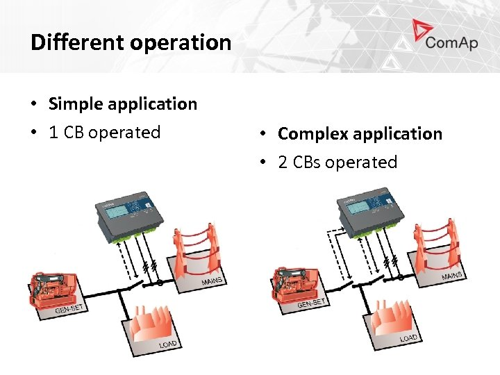 Different operation • Simple application • 1 CB operated • Complex application • 2