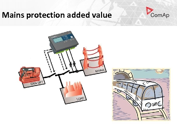 Mains protection added value
