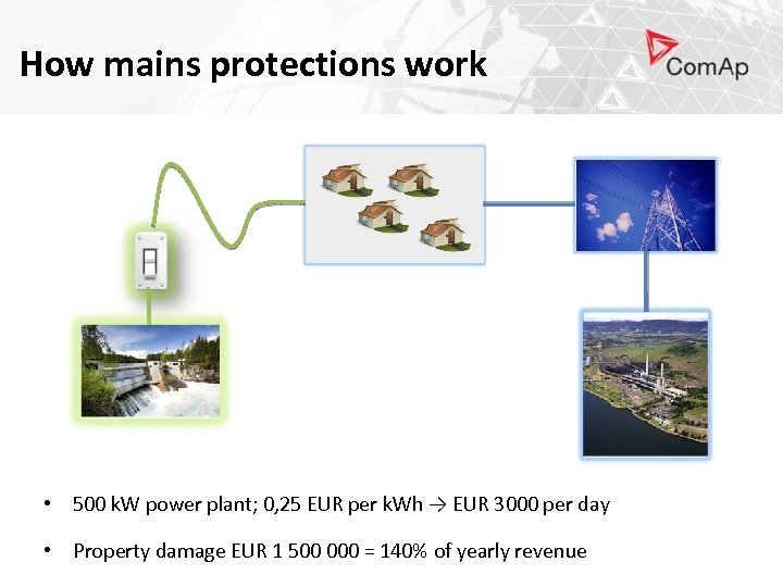 How mains protections work • 500 k. W power plant; 0, 25 EUR per